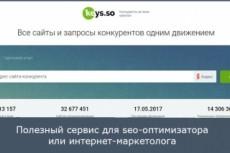 Подбор ключевых слов по домену конкурента, 10 доменов 11 - kwork.ru