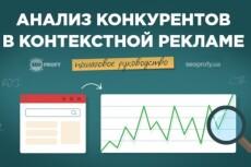 Выгружу запросы и ключи 20-ти конкурентов в бурже - зарубежное SEO 4 - kwork.ru