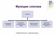 Сделаю анимационный или doodle-видеоролик 6 - kwork.ru