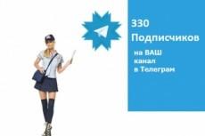 600 подписчиков на канал Телеграм. Живые исполнители 13 - kwork.ru