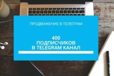 Ведение группы Facebook 49 - kwork.ru