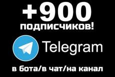 Администратор группы ВКонтакте 40 - kwork.ru