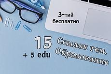 Размещу 2 упоминания на посещаемых форумах 22 - kwork.ru