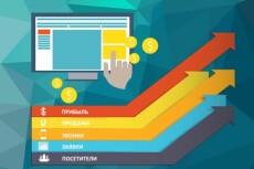 Профессиональная настройка Yandex.Direct [100 объявлений + 10 РСЯ] 4 - kwork.ru