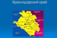 Создание локальной документации 3 - kwork.ru