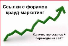 Грамотные ТЗ для авторов 6 - kwork.ru