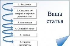 Напишу контент для сайтов 15 - kwork.ru