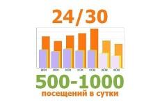 Landing page Yandex Direct 5 - kwork.ru
