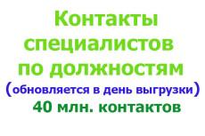 База email адресов женщин из Москвы и МО 18 - kwork.ru