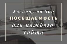 4 SEO статьи с высокой уникальностью 85-100% и 4000 знаков в каждой 14 - kwork.ru