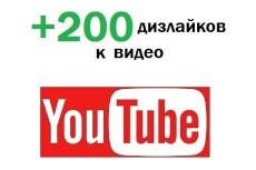 7 000 дочитываний в Яндекс Дзен прокачай канал 26 - kwork.ru