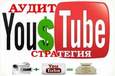 Аутсорсинг 3 - kwork.ru