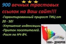 40 + отличных,вечных и трастовых ссылок на Ваш сайт с тИЦ от 10 и выше 7 - kwork.ru