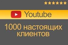 Аудит Вашей группы в одноклассники 6 - kwork.ru