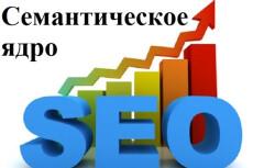 Составлю семантическое ядро из 300 запросов расчётом KEI 22 - kwork.ru