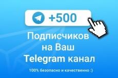 200 реальных подписчиков Telegram. Не боты 5 - kwork.ru