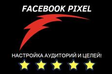 Яндекс Директ - настройка рекламной кампании 17 - kwork.ru