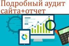 Сниму 10 отчетов по словам (по сайтам) 18 - kwork.ru