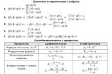 напишу бизнес текст 6 - kwork.ru