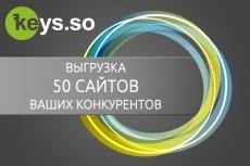 Описания для интернет-магазинов: конкретные и продающие 8 - kwork.ru