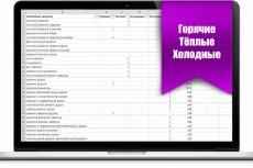 Составлю релевантные заголовки для Я.Директа (до 500 ключевых запросов) 7 - kwork.ru