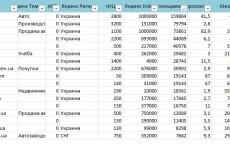 сделаю анализ ссылочной массы конкурентов 6 - kwork.ru