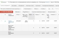 Создам рекламную компанию в Яндекс. Директ 5 - kwork.ru