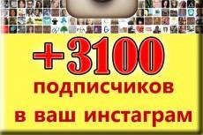 Аудит аккаунта в инстаграм 8 - kwork.ru