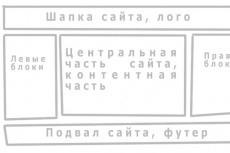 оптимизирую ваш сайт 5 - kwork.ru