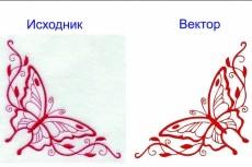 Макет вывески любой сложности 4 - kwork.ru