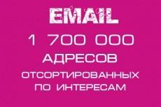 Парсинг товаров, статей с любых сайтов 4 - kwork.ru