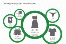 Опишу бизнес-процессы в компании 3 - kwork.ru