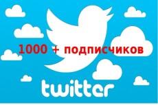 10 уникальных описаний товаров для интернет-магазина по 800 знаков 14 - kwork.ru