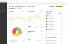 Установка Яндекс метрики, счётчика +3 цели на ваш выбор 13 - kwork.ru