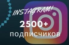 Обучающие материалы по авито 18 - kwork.ru