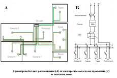 Смета на строительство, ремонт частного дома в рыночных ценах 6 - kwork.ru