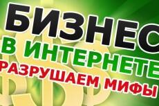 запущу вашу рекламу на Ютуб 3 - kwork.ru
