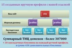150 качественных SEO профилей 5 - kwork.ru