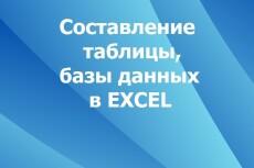 Соберу вручную e-mail адреса, номера телефонов для холодных звонков 6 - kwork.ru