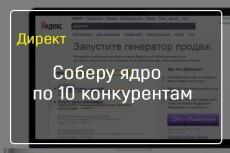 Соберу объявления из Директа 31 - kwork.ru