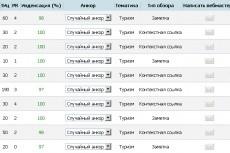 Напишу 5 статей по 2 тыс. 3 - kwork.ru