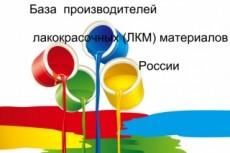 Базы Юрлиц России, сегментированные по городам 5 - kwork.ru