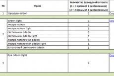установлю сео плагины и оптимизирую до 20 страниц вашего сайта на Wordpress 3 - kwork.ru