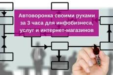 Подберу домен по самой выгодной цене на покупку и на продления 29 - kwork.ru