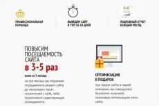Семантическое ядро 3 - kwork.ru