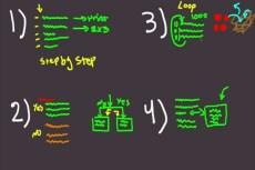 Сделаю любой скрипт на JavaScript, PHP, jQuery 8 - kwork.ru