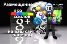 Аудит и оценка стоимости сайта перед покупкой или продажей 3 - kwork.ru