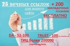 Оставлю 15 вечных ссылок на трастовых сайтах + бонус 22 - kwork.ru