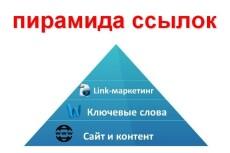 Размещу 30 ссылок на сайтах-форумах с высоким тиц 6 - kwork.ru
