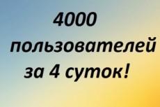 Готовые Премиум шаблоны Вордпресс-139 шт 30 - kwork.ru